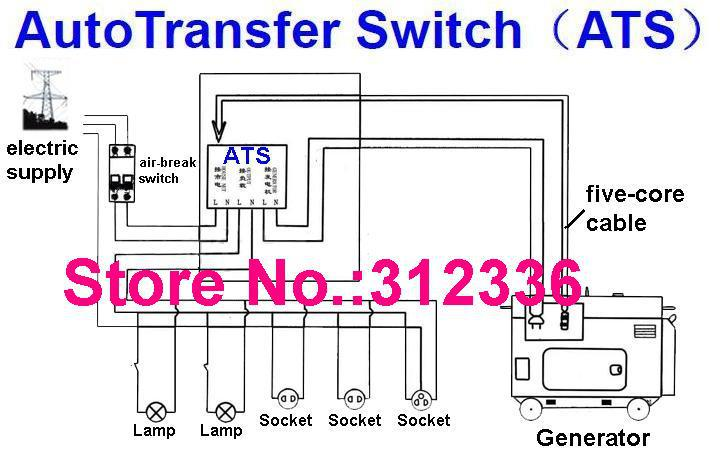 fast shipping 5 pins 5kw ats three phase 220 380v diesel generator rh aliexpress com 50 Amp RV Power Cord Wiring Diagram Bypass ATS Wiring-Diagram