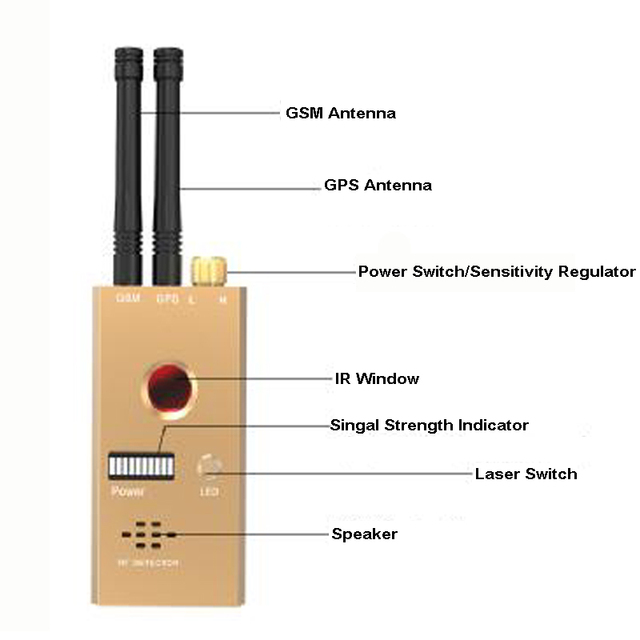 High Sensitivity Wireless Signal Transmitting Detector with GSM & GPS Dual Antenna with Voice Alarm & IR Scan Camera Flashing