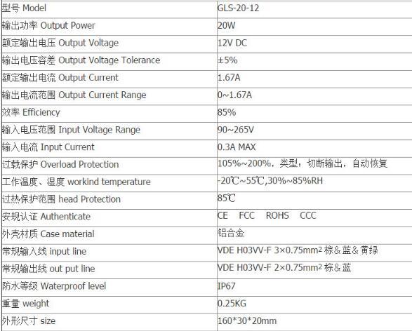 Fedex 10 шт. AC/DC питания водонепроницаемый светодиодный драйвер IP67 20 Вт 12 В для наружного постоянного тока LED драйвер