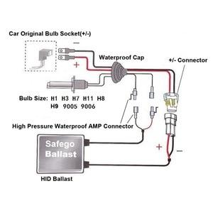 Image 5 - Safego HID ксеноновая лампа для цоколей H7 H4 H1 H8 H9 H10 H11 H1 9004 HB3 9005 HB4 9006 9007 6000K 8000k без ошибок 6000K 4300K 8000K