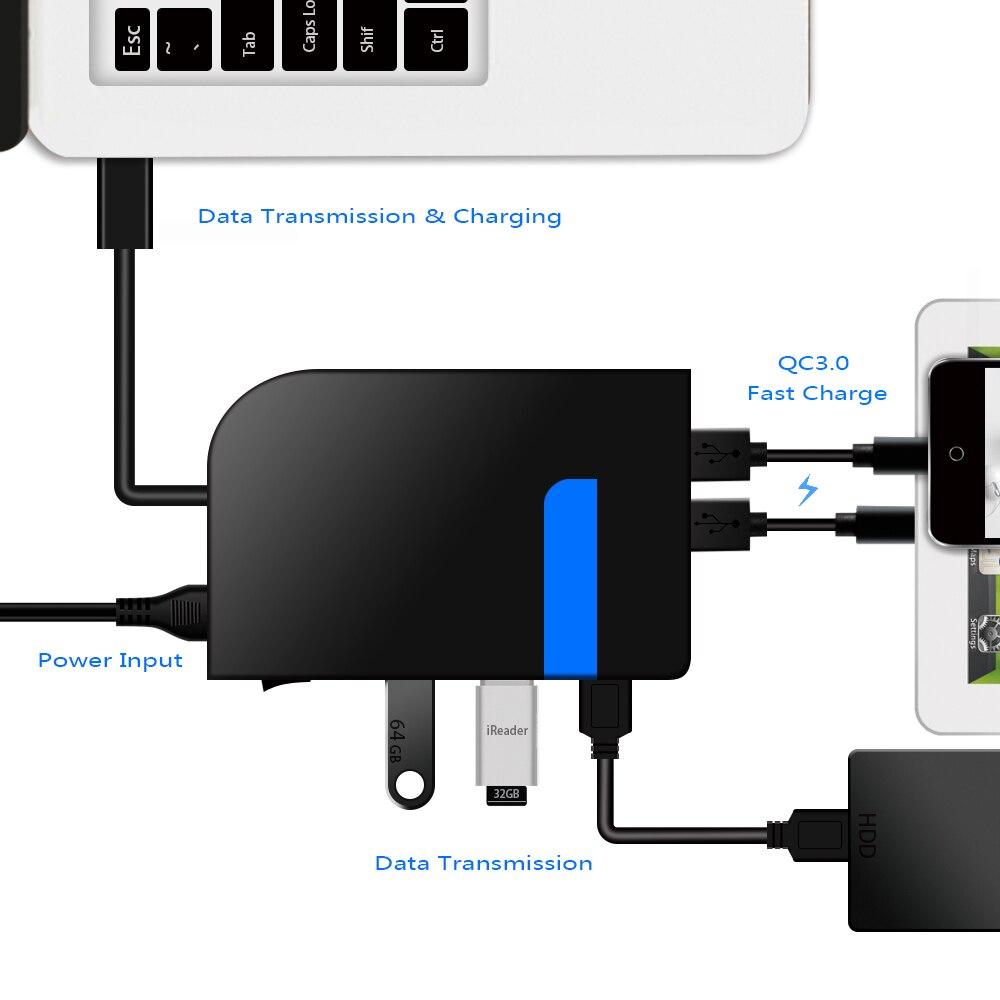DeepFox Type C PD charge Rapide Charge Rapide USB3.0 Lecteur de Carte Hub Adaptateur Station D'accueil Pour Macbook Portable Avec OTG fonction