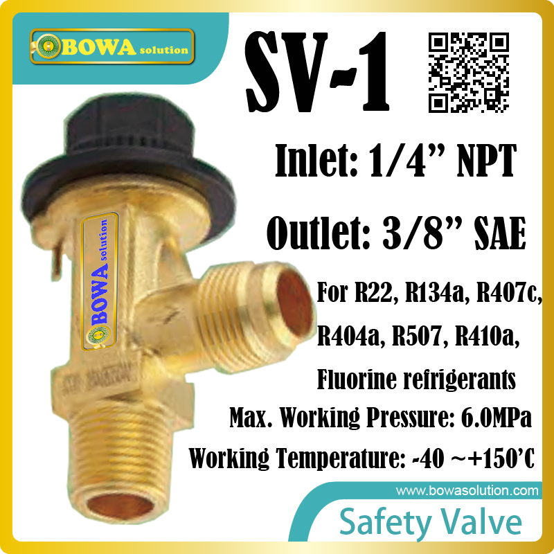 The valves are especially designed for protection of components against excessive pressure and to meet the strict quality demand thermo operated water valves are used for proportional regulation of flow quantity depending on the setting and the sensor