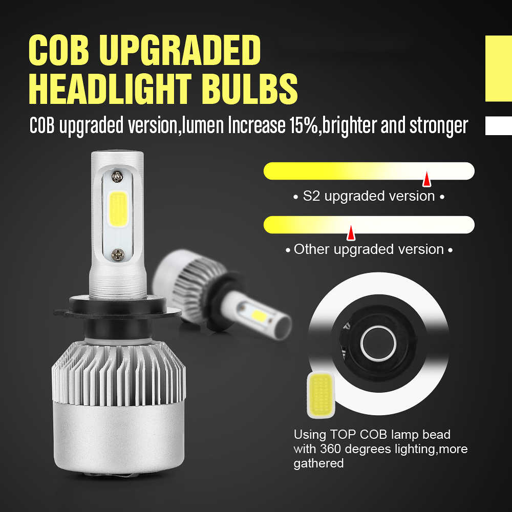H7 H4/9003/HB2 LED Headlight Bulbs S2  72W 8000LM Car Styling 6500K led Automotivo led Headlamps  H8/H9/H11 9005/HB3 9006/.HB4