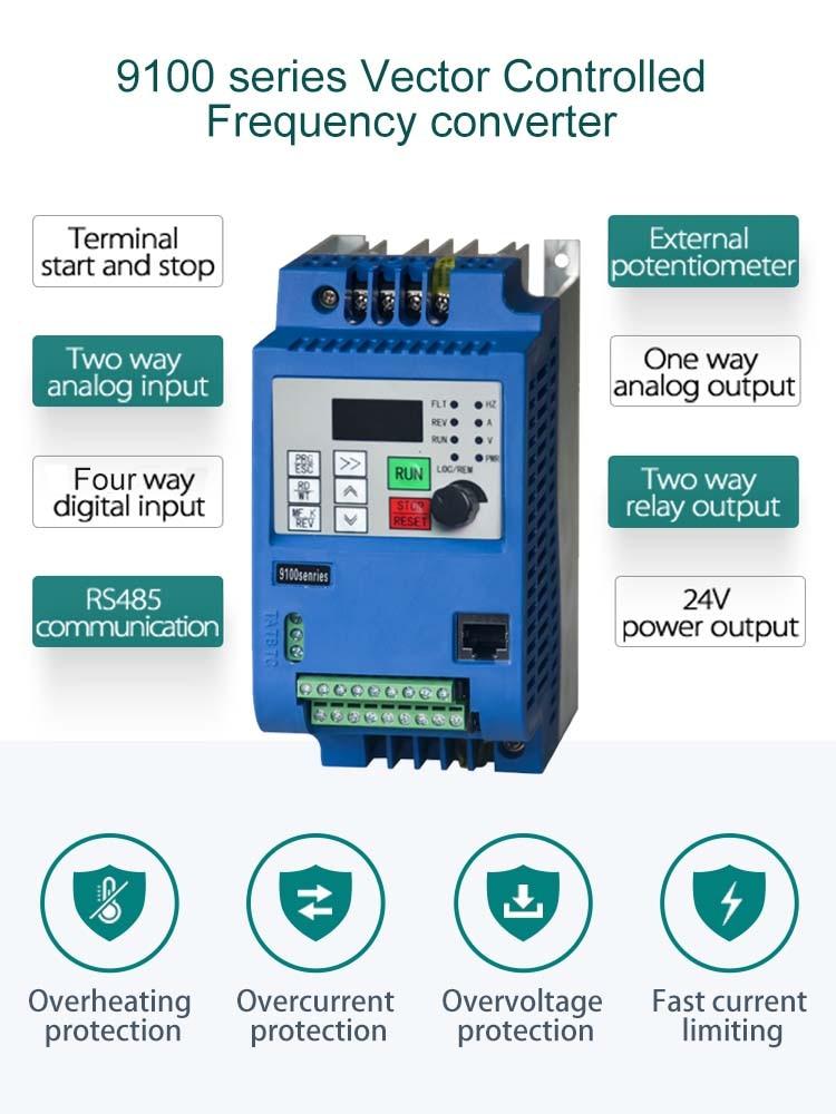 HTB1ds6MeRCw3KVjSZFlq6AJkFXad - SKI780 VFD Variable Frequency Converter for Motor Speed Control 220V/380V 0.75/1.5/2.2KW Adjustable Speed frequency inverter