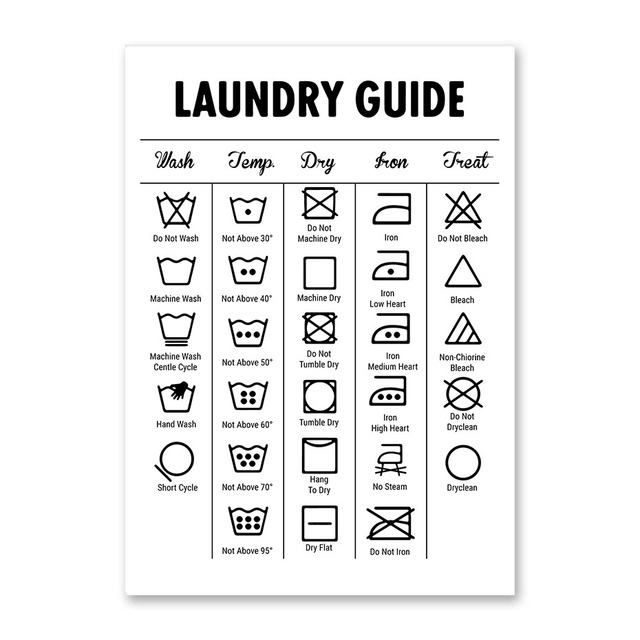 US $1 67 OFF Washroom toilet notes quotes painting decor for restroom wash your hands flush the toilet canvas poster &print art picture mural in