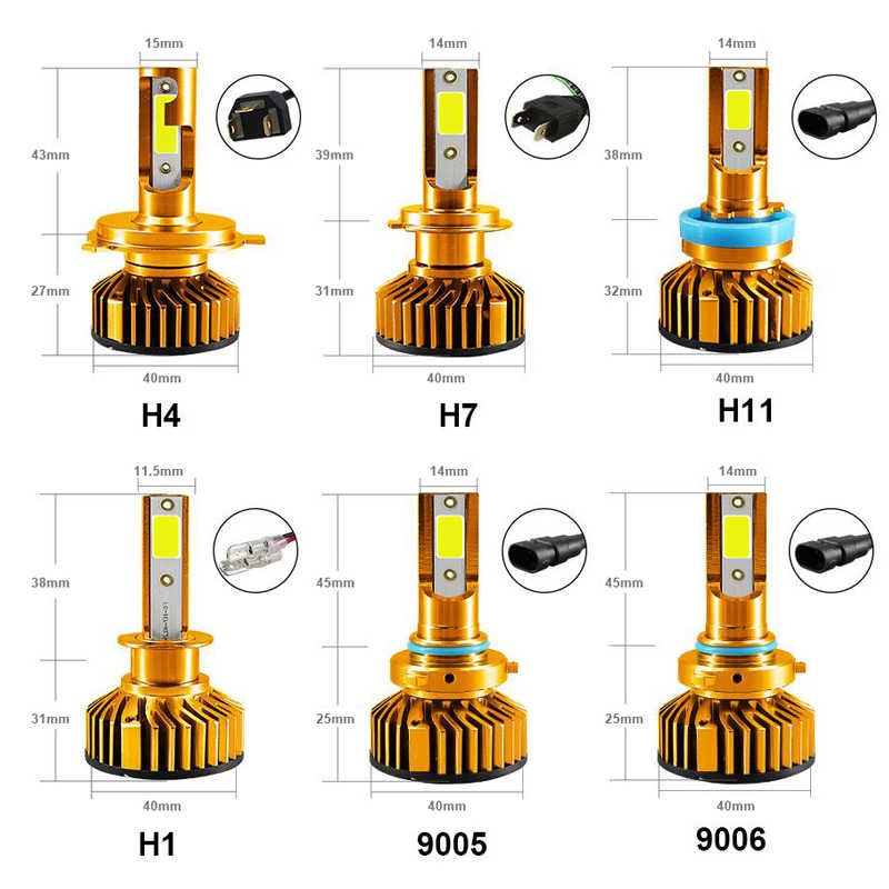Hlxg 12V H7 Turbo Led Headlight H11 Canbus Led H4 Auto H1 H3 9005 9006 H8 H9 HB3 HB4 Fog Light 6000k Ice Lamps No Error