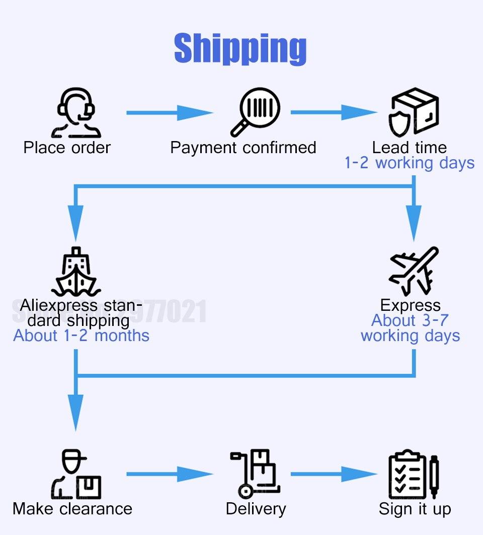 8. Shipping