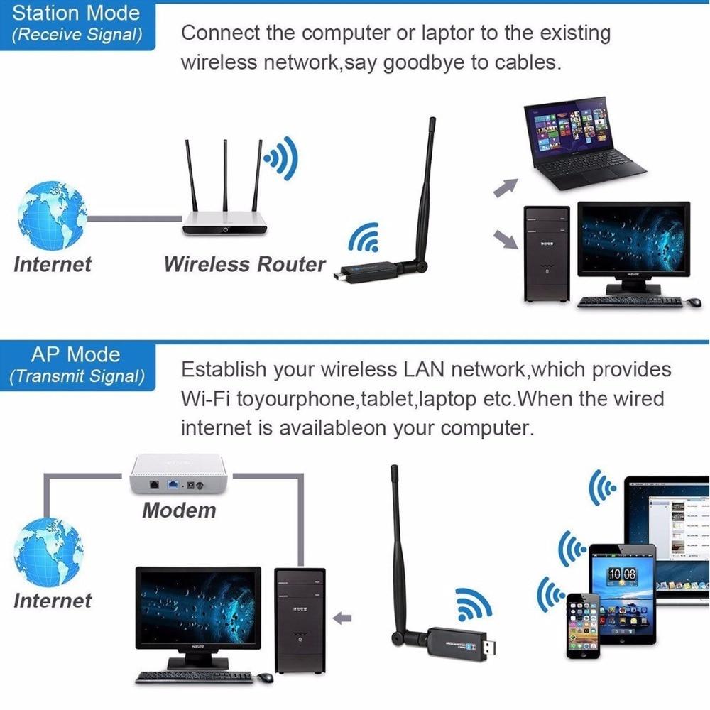 ZAPO 5G WiFi USB Bluetooth 4.0 Adapter Dualband Wireless AC 600M High - Netzwerkausrüstung - Foto 5