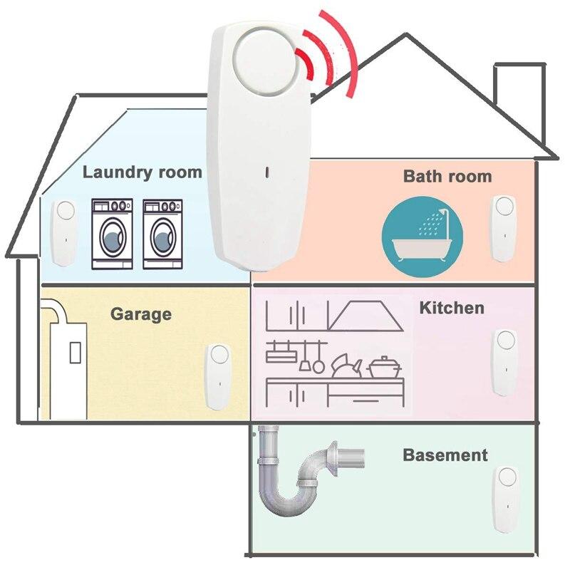MOOL Wi-Fi датчик утечки жидкости беспроводной детектор уровня воды утечки перелива зуммер звучащий Tuya Smart App Push будильник оповещения