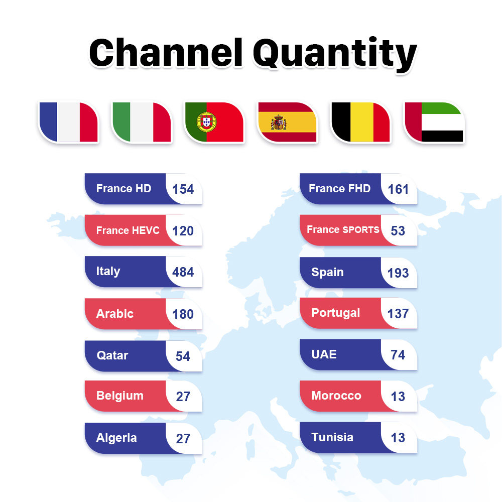 Image 2 - Arabic France IPTV Africa Qatar French IP TV Leadcool Morocco Turkey Germany IPTV Subscription Italy Algeria IPTV France Tunisia-in Set-top Boxes from Consumer Electronics