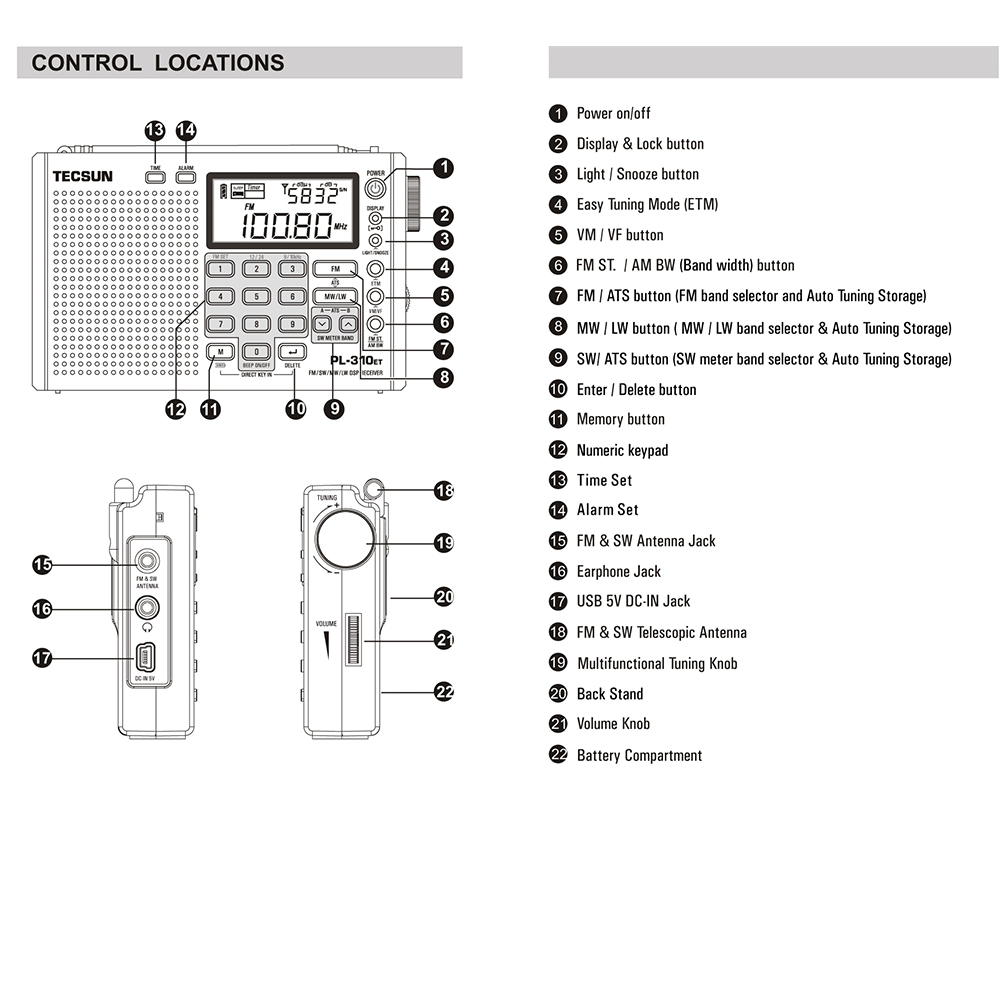 United PL-310ET Radio bande 12