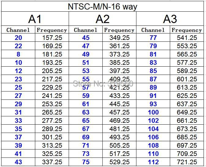 NTSC-16way
