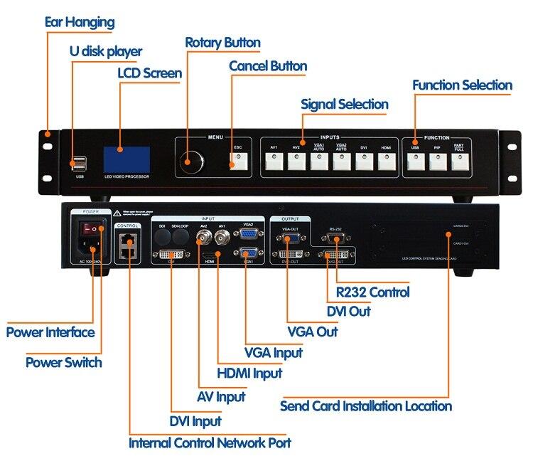 LVP505U