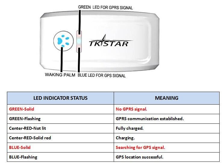 Pet серии Трековый локатор подходит для всех видов домашних животных Высокая точность TK909 gps трекер с розничной коробкой