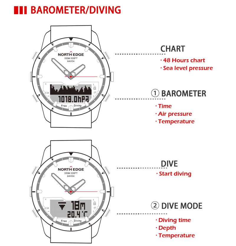 NORTH EDGE Digital Dive Watches Men Waterproof 100M Military relogio masculino Altimeter Compass LED Electronic Watch Men Sports 24