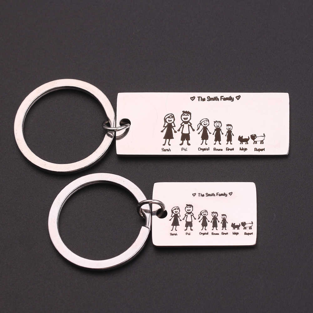 Mode Familie Keychain Graviert Die Smith Familie Personalisierte Familie Mitglied Name Und Pet Name Haushalts Key Ring Halter Tag