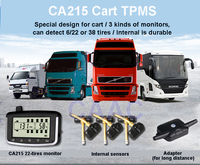 TPMS Tire Pressure Monitoring System for Truck with 6pcs Internal Sensors High Low Pressure Temperature Alert Fast Leakage Alarm