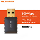 600Mbps  Free driver...