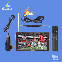 Free Shipping 9 Inch Portable Rechargeable DVB T2 LCD TV From China Gold Supplier