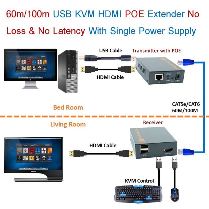 ZY-HT207HKM 330ft HDMI KVM Extender Uncompress USB HDMI Extender POE HDMI USB KVM Extender RJ45 By Cat5e Cat6 With Single Power проектор hitachi hcp 380wx hdmi rj45 usb