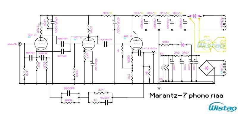 WMM-MZ7(K)Cl