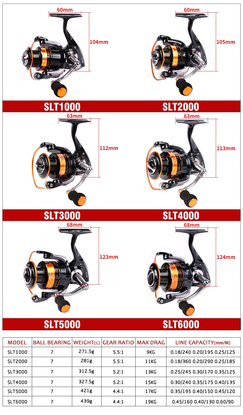 SLT1000-6000_03