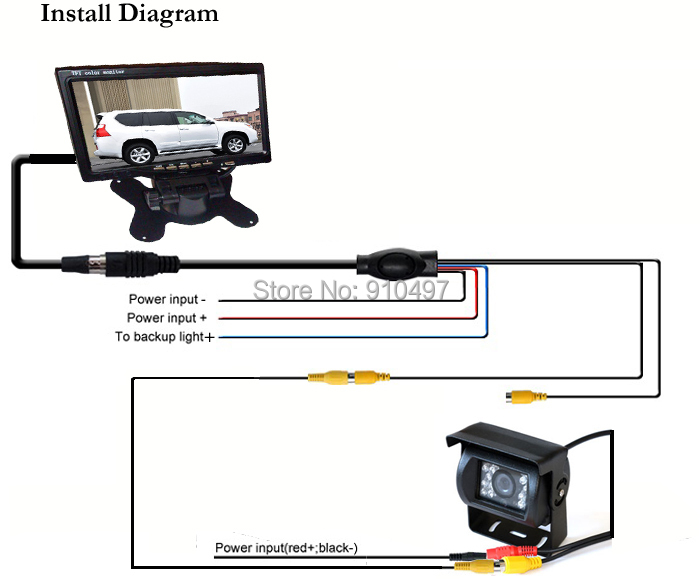 Car rear view camera wiring diagram efcaviation car rear view camera wiring diagram wiring diagram for wireless reversing camera on wiring images cheapraybanclubmaster Gallery