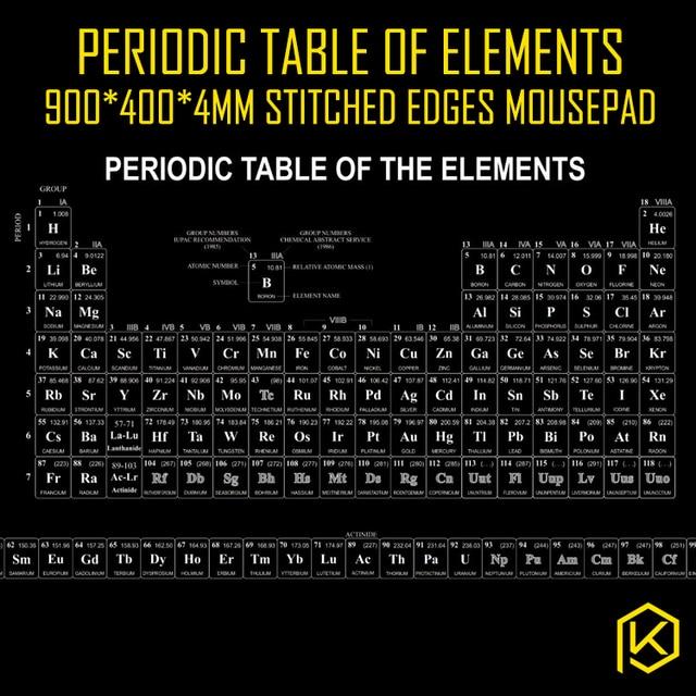 Mechaincal keyboard mousepad periodic table of elements 900 400 4 mm mechaincal keyboard mousepad periodic table of elements 900 400 4 mm stitched edges softrubber urtaz Images