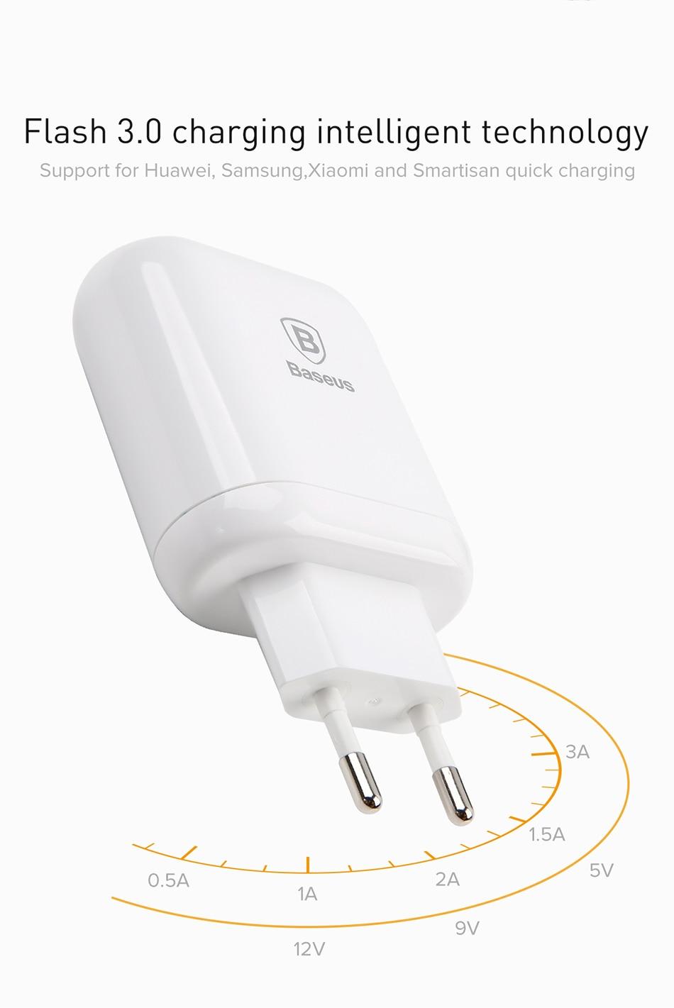 Baseus QC 3.0 Dual USB Charger