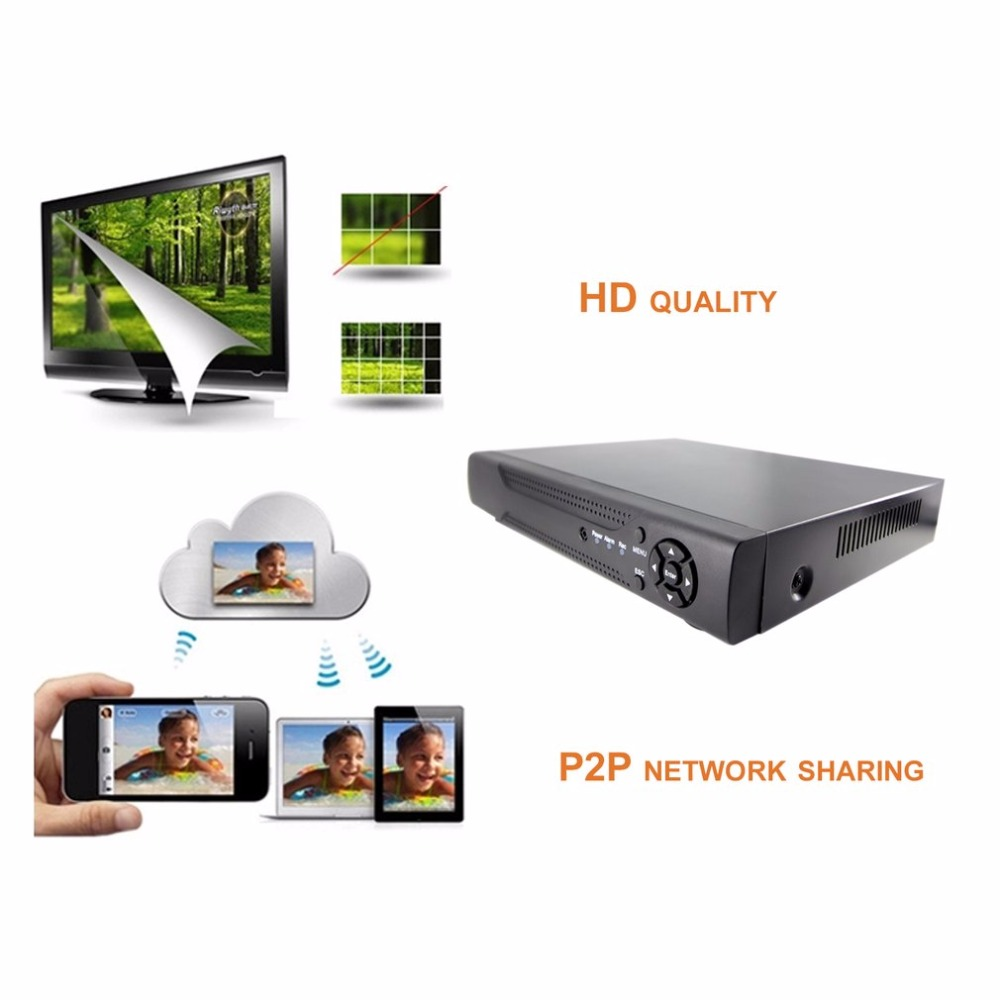 5 In 1 8 Channels HDMI Output Camera Video Recorder Professional HD 1080P Home Security Surveillance Hot Sale Drop Shipping