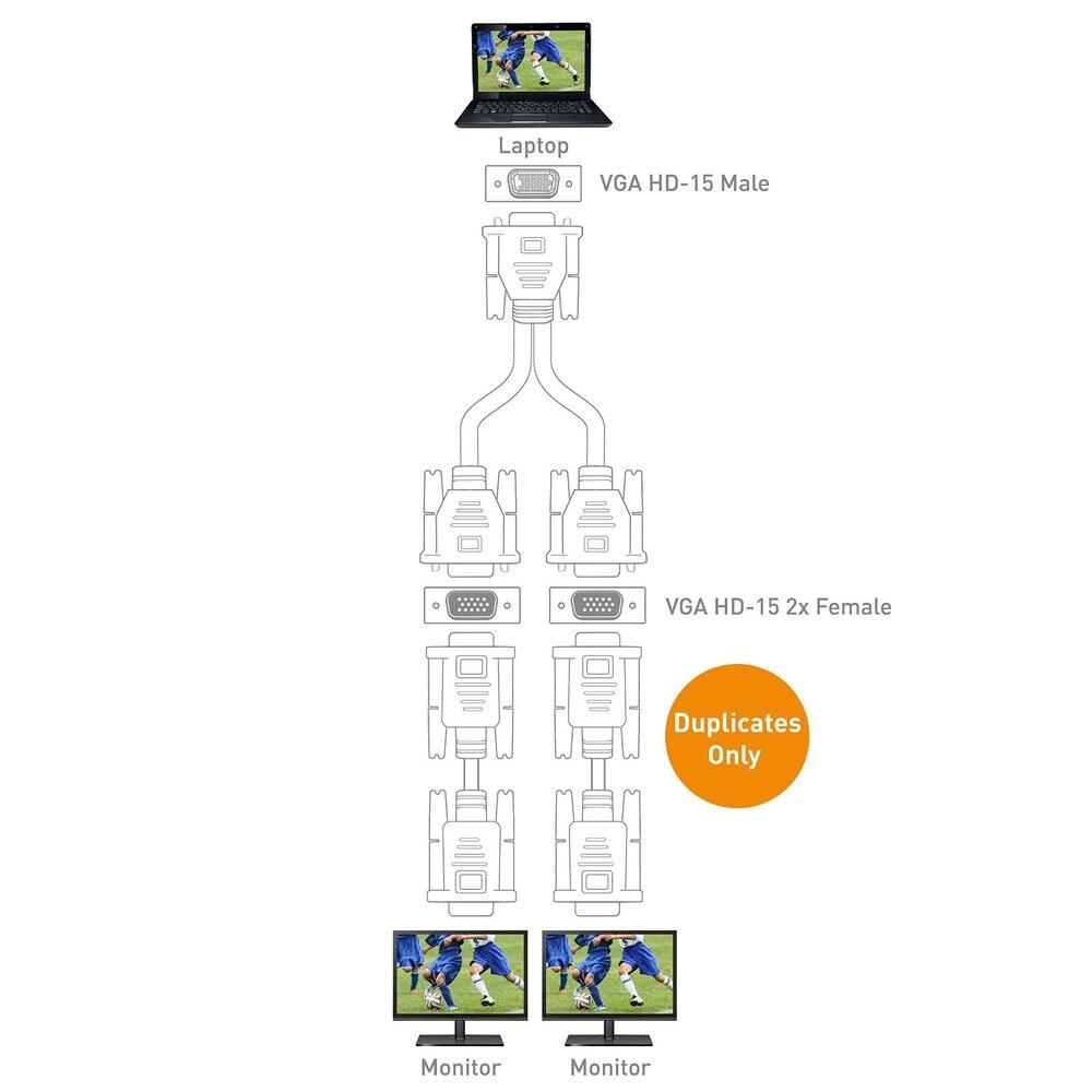 monitor vga svga y splitter cable de extensi u00f3n plomo pc m