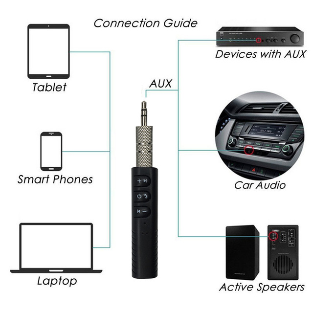 Wireless Bluetooth Aux Audio Receiver Adapter 4.1 Bluetooth Handsfree Car Kit 3.5mm jack Aux Bluetooth Hands Free Music Receiver