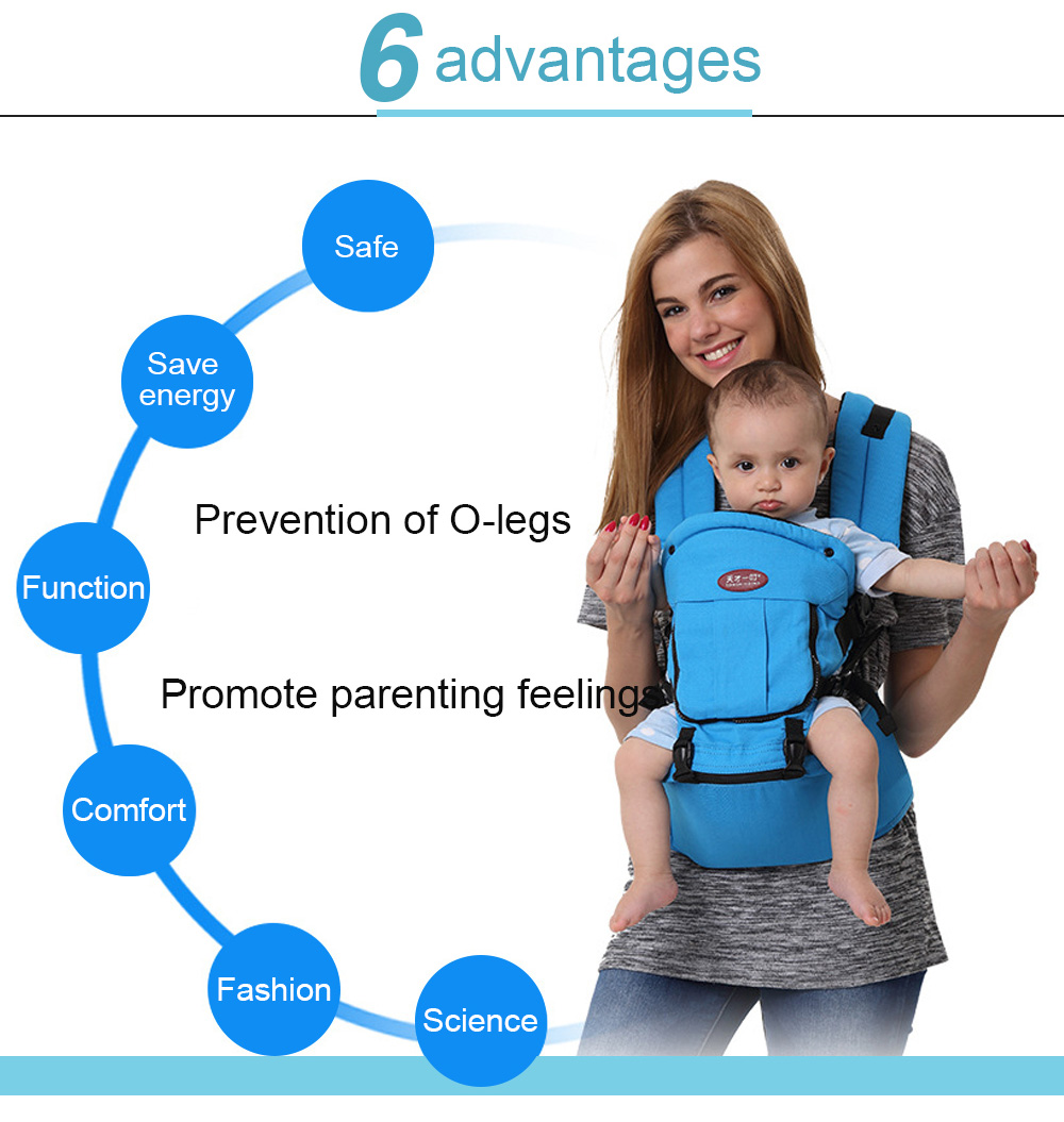 Baby-Carrier-0-36-Months-Ergonomic-Kids-Sling-Backpack-Pouch-Wrap-Front-Facing-Multifunctional-Infant--Windproof-Bag-(18)