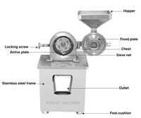 Moulin à thé pour feuilles de thé, moulin automatique pour poudre de sucre/moulin à thé, usine de broyeur de feuilles de thé