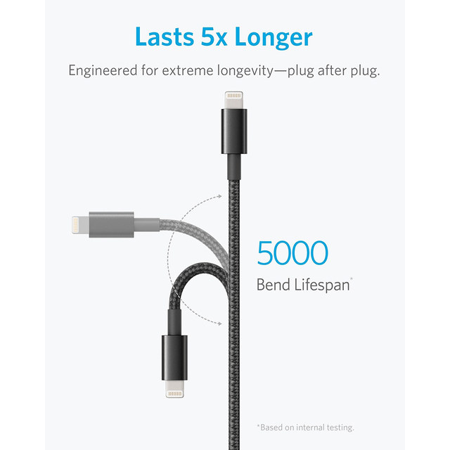 Nylon USB Cable for iPhone