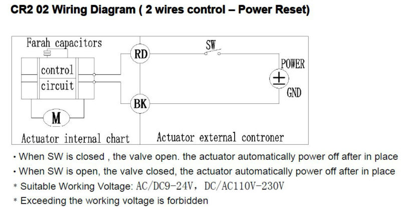 Wiring Diagram Motor Operated Valve : Motor operated valve wiring diagram