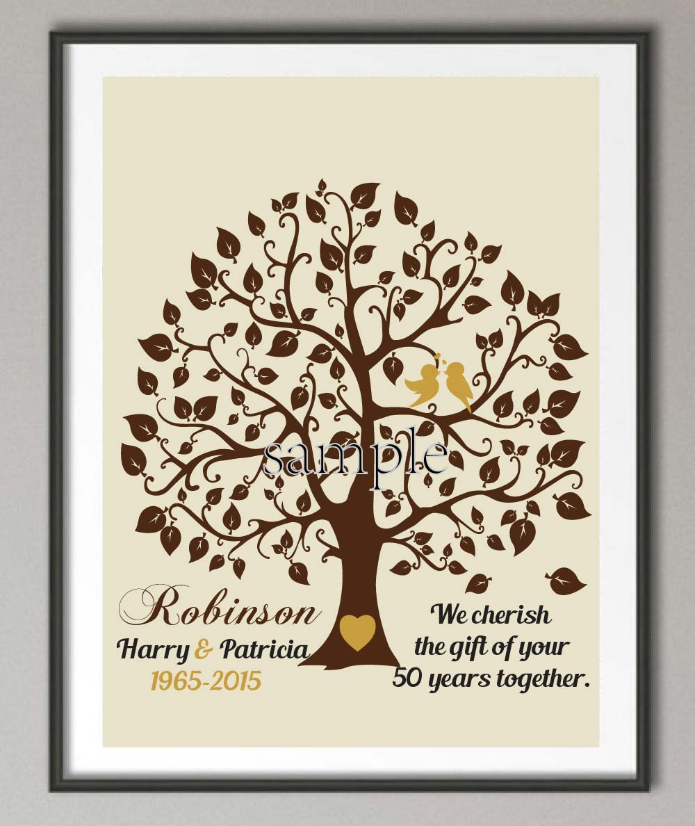 Personalized 50th Wedding Anniversary Gifts Family Tree Wall Art Poster Print Pictures Canvas Painting Decoration In Calligraphy From