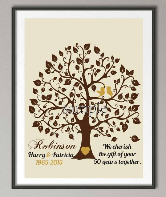 Personalized 50th Wedding Anniversary Gifts Family Tree Wall Art Poster Print Pictures Canvas Painting