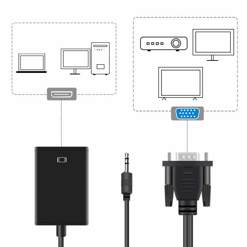 New Vfa untuk HDMI Kabel Adaptor Male Ke Female Converter dengan Audio Output 1080P Vga HDMI Adaptor untuk PC LAPTOP untuk HDTV Proyektor