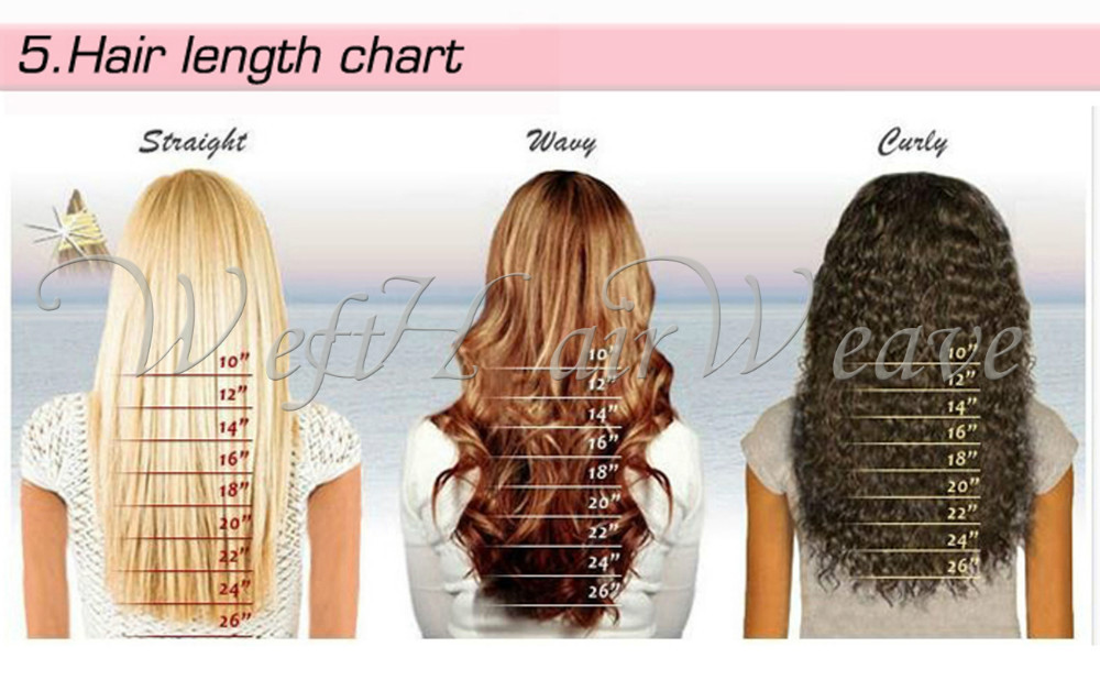 130 Density Blonde Full Lace Wigs For Black Women Ombre Hair Wig