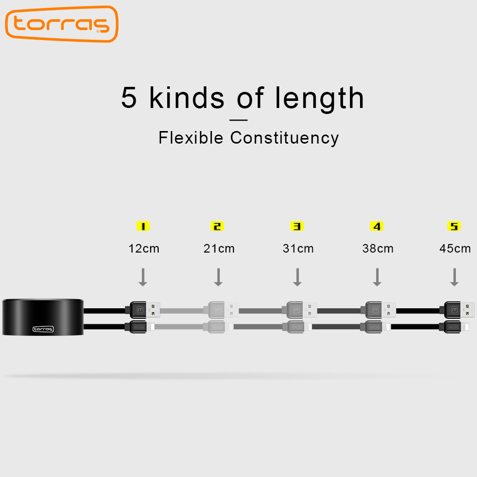 usb cable for iphone torras retractable fast charging cable for iphone 7 6 5 charger [ 950 x 950 Pixel ]