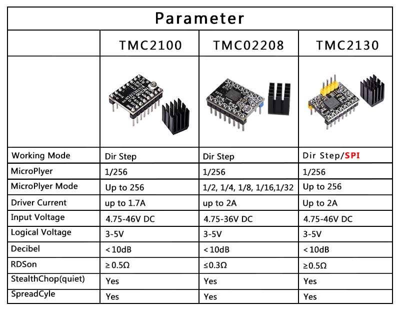 TMC2130.1