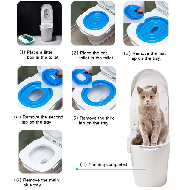 Professional Toilet Training Seat for Cats