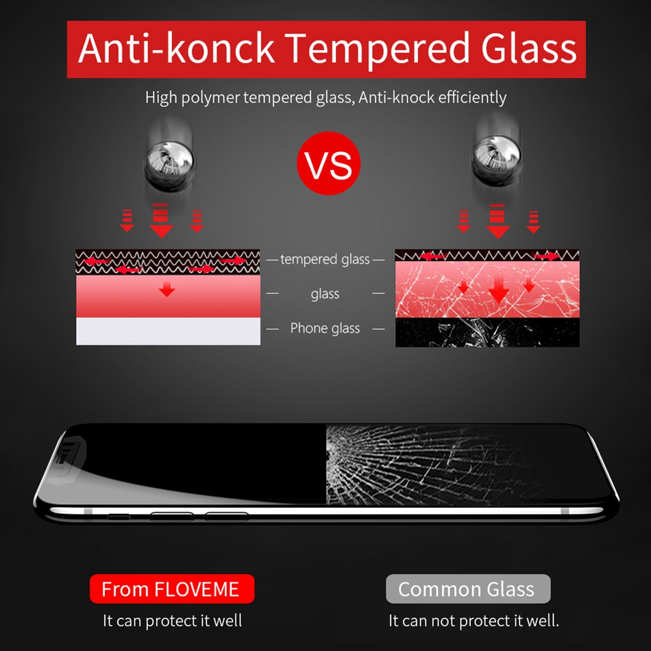 FLM For Xiaomi Glass