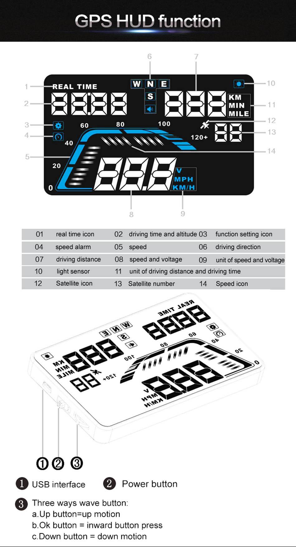 Universal Q7 5.5 Auto Car HUD GPS Head Up Display OBD II 2 Overspeed Warning Alarm Dashboard Windshield Project Speedometers-11