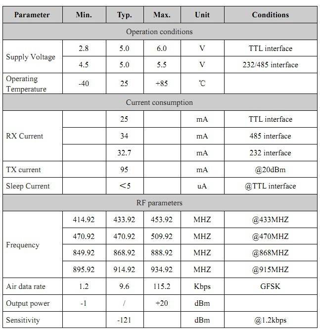 4.  Electrical Specifications