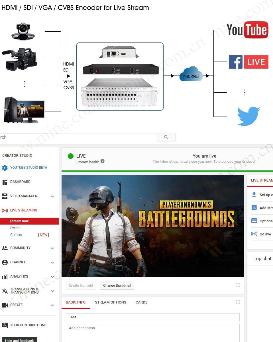 Live Stream Solution