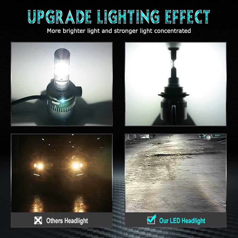 JGAUT MINI Size H4 LED H7 Headlight H11 H1 H3 9005 9006 880 881 Car Lights Bulbs 72W 8000LM 6500K Auto motorcycle Fog Lamp12v