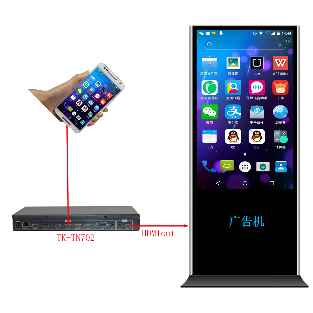 TK-TN702 Mobile Phone Interface Display To Vertical Screen For Android And Iphone, Mobile Phone Synchro To Vertical Unit