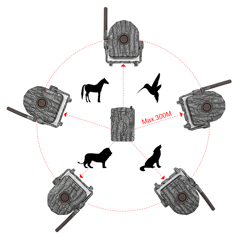 Wireless Alarm System Kits 5pcs/2pcs Infrared Detector + 1pc Receiver 300M for IR Hunting Animal Trail Wild Trap Home Security 9